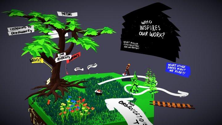 SWOT Tree 3D Model
