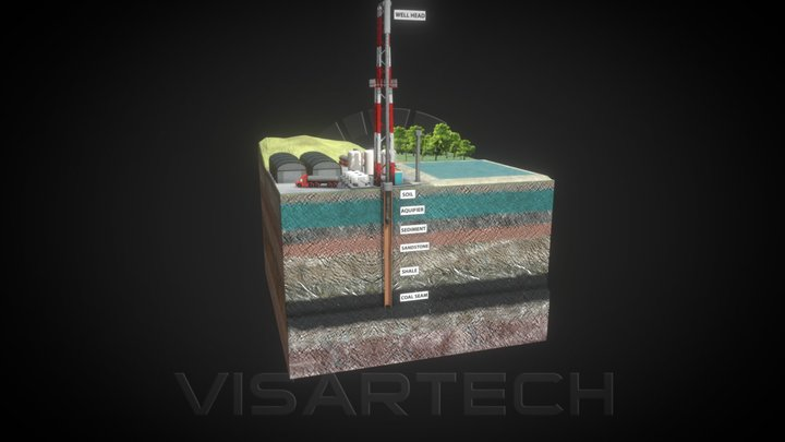 Oil And Gas Drilling 3D Model