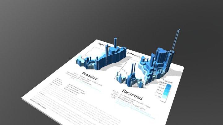 Predicted vs Recorded Rain 20 - 27 August 2018 3D Model