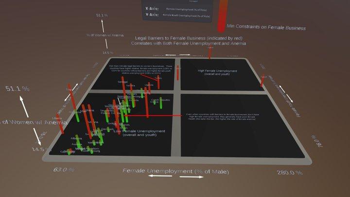 EurAfrican Forum 2019 3D Model