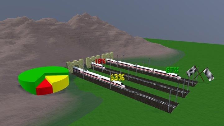 3D Analytics Railway example 3D Model