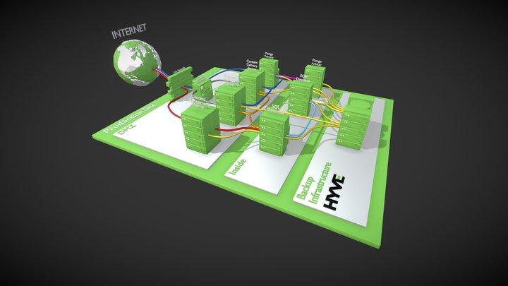 Hyve Sitecore Enterprise 3D Model