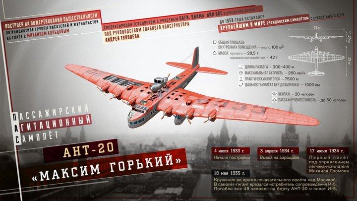 АНТ-20 Максим Горький 3D Model