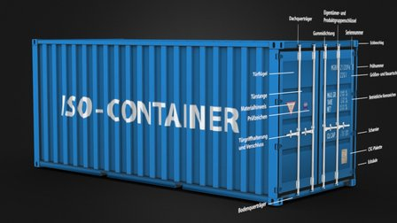 Iso Container - Erklärung 3D Model