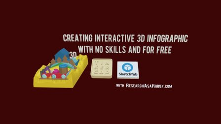 Creating interactive 3d Infographic in TinkerCad 3D Model