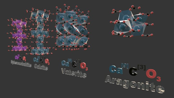 Some carbonates of interest 3D Model
