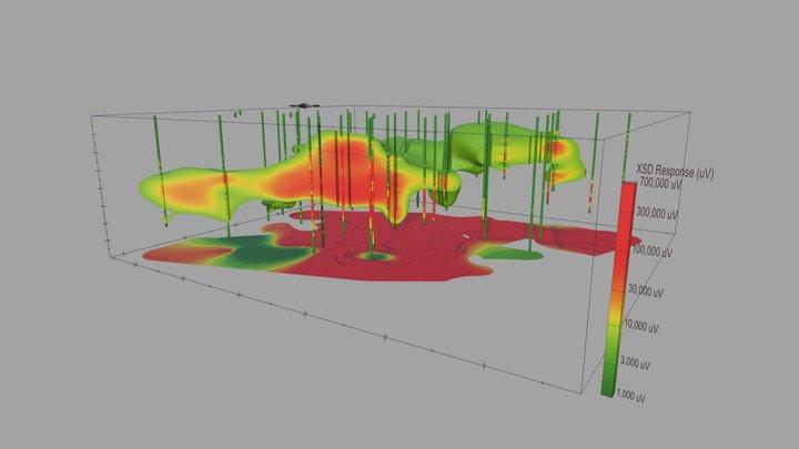 MIP Response of a PCE Plume 3D Model