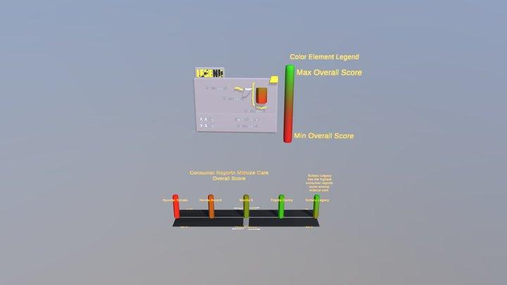 Auto Ad 2 3D Model
