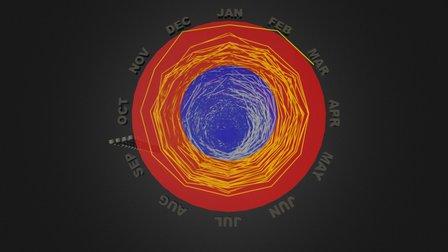 Global Temperature Spiral 3D Model