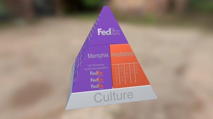 Pyramid Mental Model Concept 3D Model