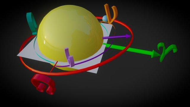 Keplarian Orbit Model 3D Model