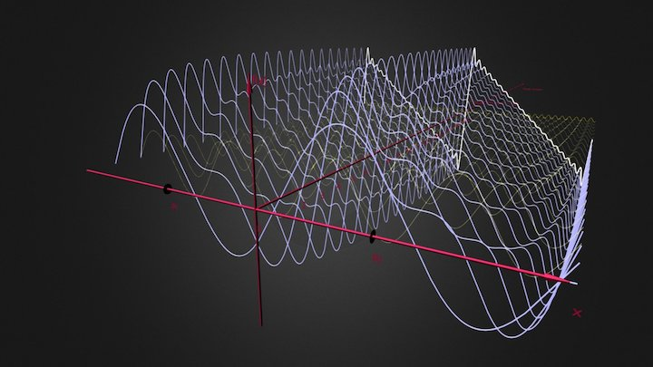 Fourier series (saw-tooth) 3D Model