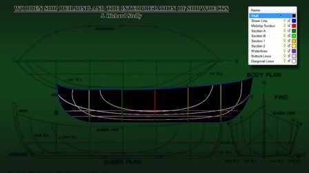 Elementary Hull Lines (Visual Aid) 3D Model