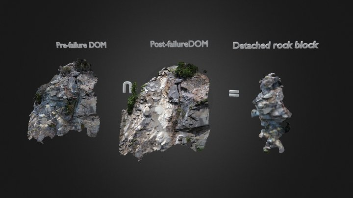 Galivaggio landslide 3D analysis 3D Model
