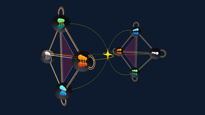The Standard Model of Particle Physics 3D Model