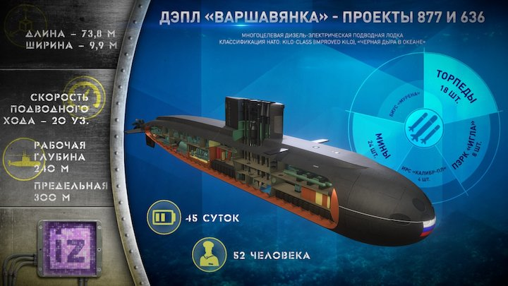 ДПЛ ПРОЕКТА 636 «ВАРШАВЯНКА» 3D Model