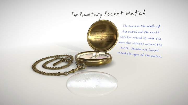 The Working Planetary Pocket Watch 3D Model