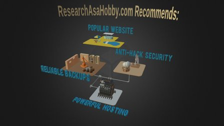 Researchasahobbycom Recommends 3D Model