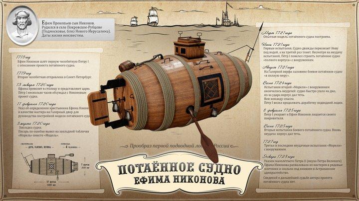 Подводная лодка Петра Великого 3D Model