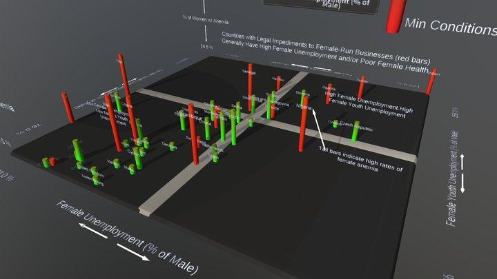 EurAfrica Forum 2019 3D Model