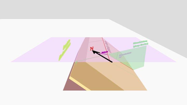 Streichen & Fallen 3D Model
