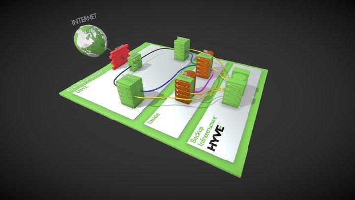 Hyve Magento Enterprise 3D Model
