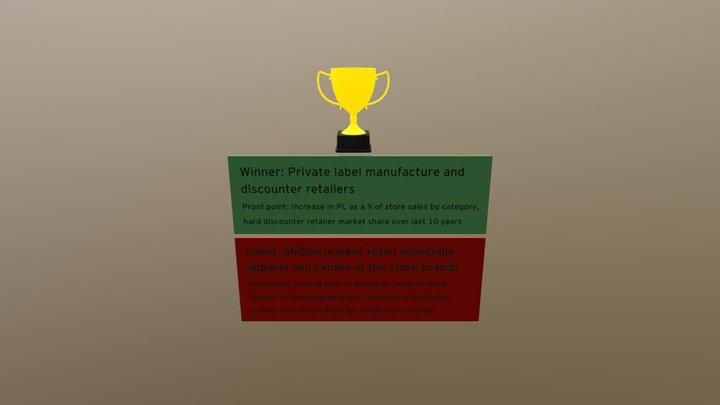 Winners-EY 3D Model