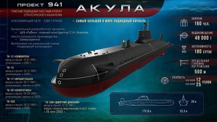 Проект 941 Акула 3D Model