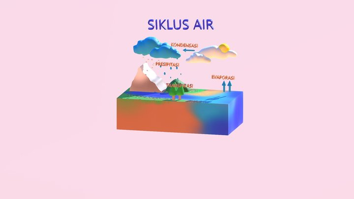 Siklus Air oleh Sugi Harni (Ani) 3D Model