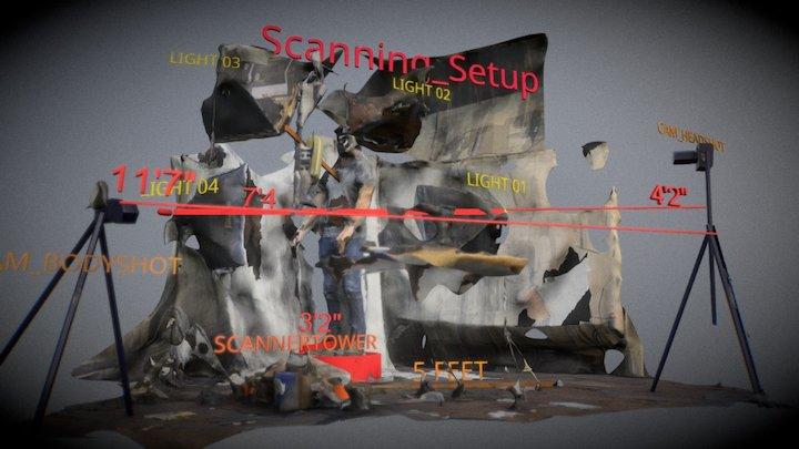 Scanning_Fullbody_Setup 3D Model