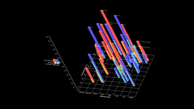 Are Franchise Movies Dead? - 3D Graph 3D Model