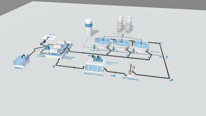 Morefish RAS facility v2 3D Model