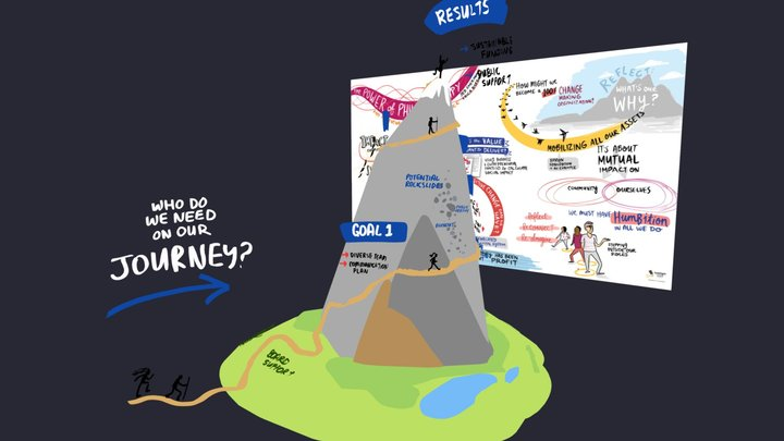 Goal Setting Mountain and Graphic Recording 3D Model