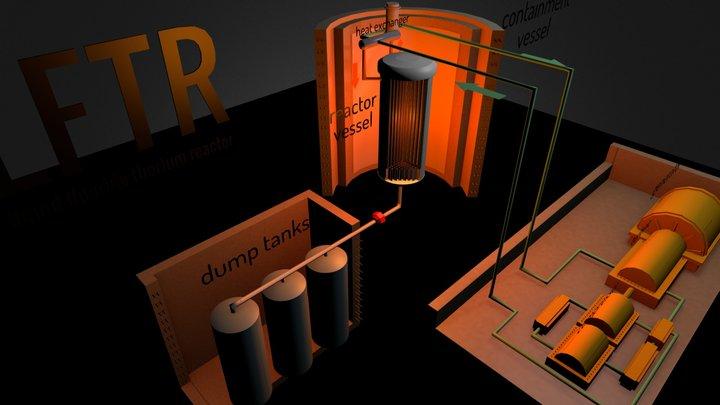 LFTR Infographic 3D Model